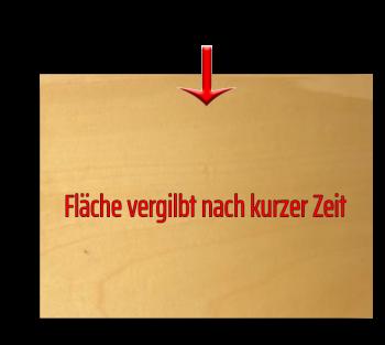 Acrylat_Grundierung